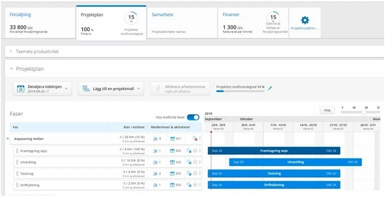 Webinar - Visma.net Project Management